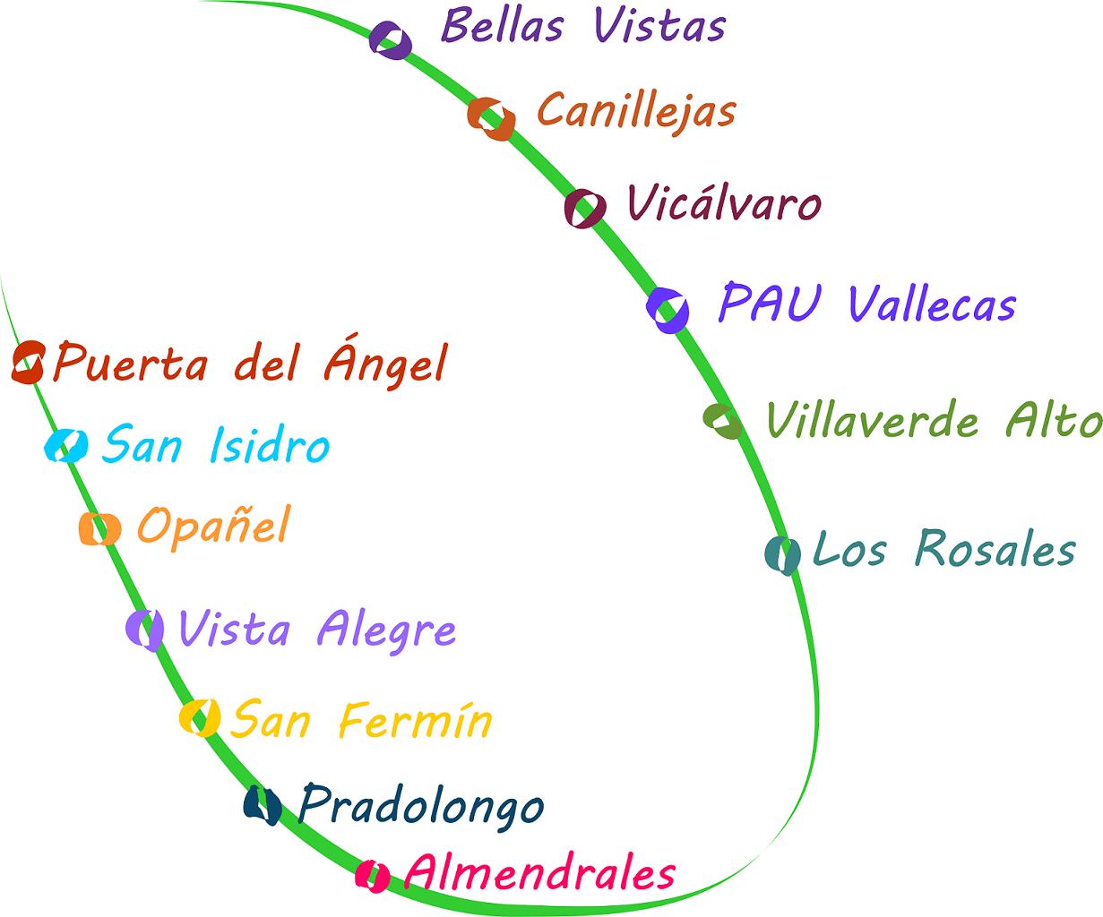 barrios 2015