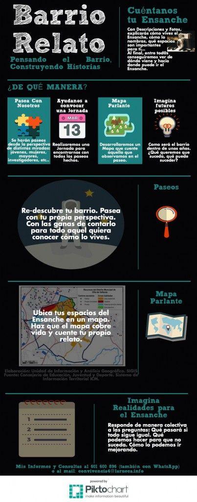 BarrioRelatoInfografia