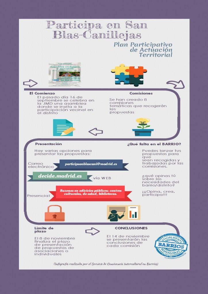 infografía participacion copia