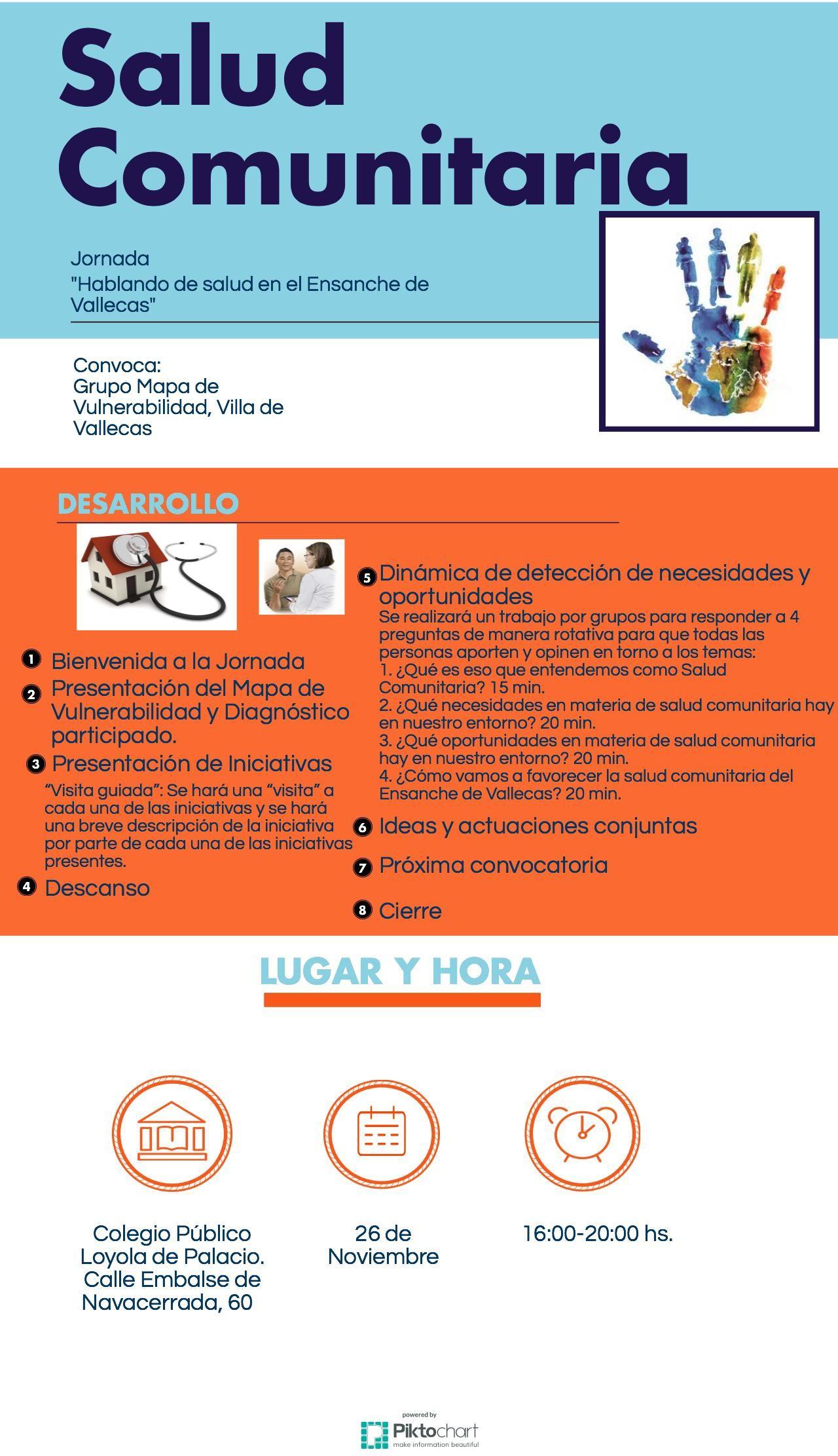 Salud Comunitaria Programa