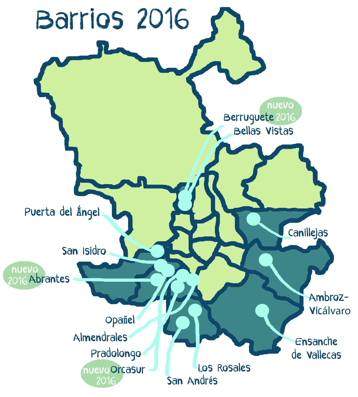 barrios 2016