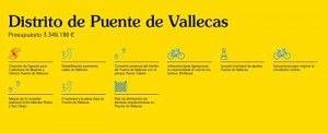 Presupuestos participativos Puente de Vallecas_opt